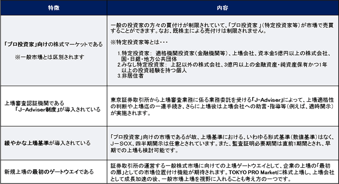 TOKYO PRO Market の特徴